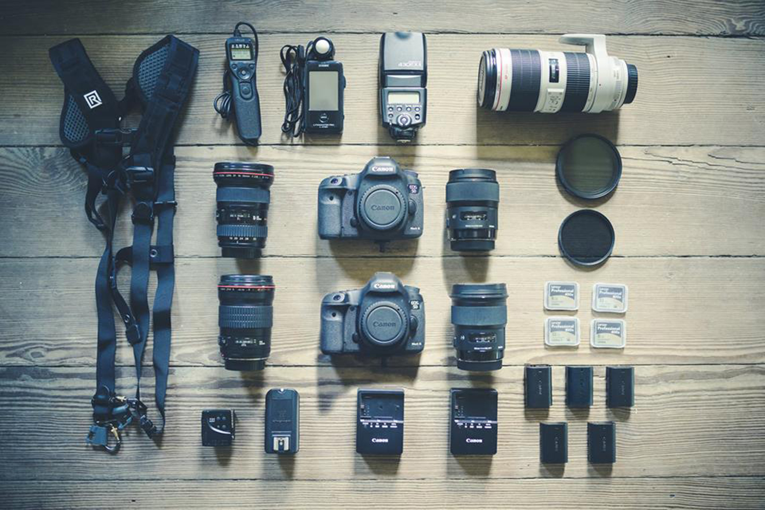 Wedding Camera gear layout